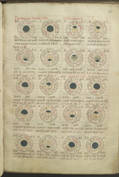 Diagrams Of Solar Eclipses, In John Somour's 'Compotus'